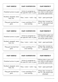 English Past Tenses Chart Past Tenses Grammar Chart English Esl Worksheets
