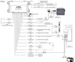 commando remote start wiring diagram wiring diagram autovehicle car wiring diagram u2013 malochicolove comcar wiring diagram commando remote start wiring diagram wiring alarms