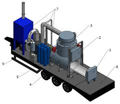 Solid Waste Incinerator Design Sustainability Free Full Text Proposal Of A Mobile