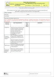 Sample Checklist In Word Template Audit Summary Template Marketing Executive Example Audit