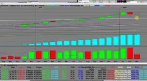 Big Charts Dow Dow Jones Big Correction Coming Monthly Charts Dow Jones Chart