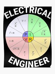 Electrical Chart Ohms Law Pie Chart Electrical Engineer T Shirt Poster