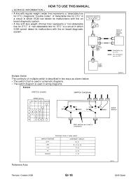 2009 nissan quest wiring diagram wiring diagram meta