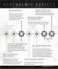 Skills Based Resume Professional Samples Skills For Resume Resume