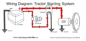 starter for craftsman lawn mower craftsman garden tractor jugoteka Murray Lawn Mower Wiring Diagram starter for craftsman lawn mower engine wiring tractor starter wiring diagram lawn mower solenoid diagram d
