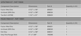 Stainless Steel Finish Chart Stainless Steel Tube Finishing Kits