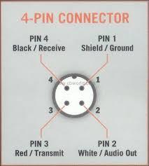 uniden cb microphone wiring diagram uniden cb microphone wiring cb radio plug microphone wiring guide diagram nodasystech com