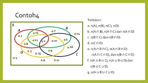 Contoh Soal Diagram Venn Diagram Venn Beserta Contoh Soal
