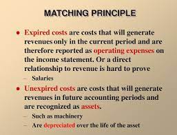 What Is the Matching Principle ...