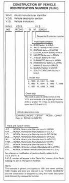 Honda Vin Identification Chart Steves Homepage Vf750f