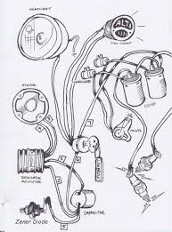 chopper wiring diagram sportster wiring diagram evo sportster chopper wiring diagram auto 1977 shovelhead wiring harness