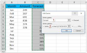 How To Forecast In Excel How To Add Dotted Forecast Line In An Excel Line Chart