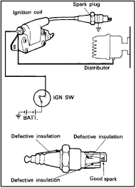 spark plug test cable harness and wiring diagram