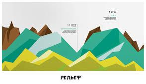 Дипломная работа в Британской школе дизайна В основе эстетики лежат карты и рельефы