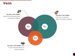 Infographic Venn Diagram Venn Ppt Powerpoint Presentation Infographic Template