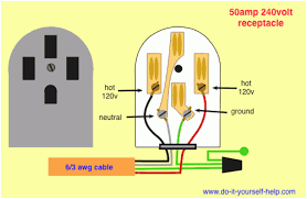 wiring diagram for a 220 ac plug outlet readingrat net Receptacle Diagram wiring diagrams for electrical receptacle outlets do it yourself,wiring diagram, receptacle diagram symbols