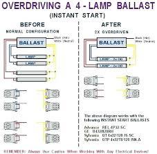 4ft fluorescent light fixture wiring wiring diagram show 4 foot light fixture ballast wiring diagram wiring diagram 4ft fluorescent light fixture wiring