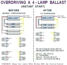 lithonia wiring diagrams wiring diagram show lithonia ballast wiring diagram wiring diagrams bib lithonia ballast wiring diagram wiring diagram blog lithonia ballast