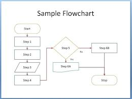 Blank Flow Chart Template Free Flowchart Template Lapos Co