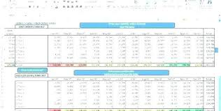 3 Year Sales Forecast Template Financial Projection Web