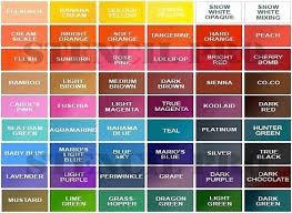 30 Kool Aid Hair Dye Color Chart Pryncepality