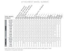 Dremel Tool Comparison Chart Dremel Tool Comparison Dremel Cordless Rotary Tool