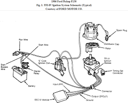 Solenoid wiring diagram ford with schematic