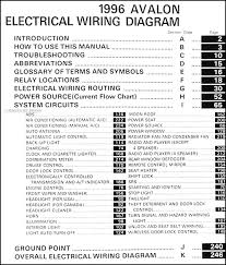 avalon wiring harness simple wiring diagram 1996 toyota avalon wiring diagram manual original wiring harness connectors 1996 toyota avalon wiring diagram manual