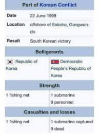 date korean and irl part of korean conflict date 22 june 1998 location