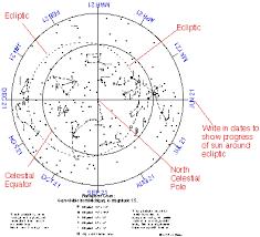 North Celestial Pole Star Chart Planisphere