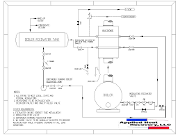phase linear wiring diagram jensen vm9212n diagrams mashups piping Jensen Wiring Diagrams 110 Eqa jensen vm9212n wiring diagram