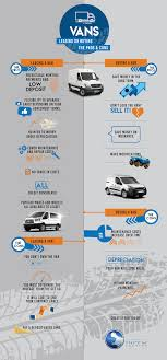 Buying A Car Or Leasing A Car Van Leasing Vs Van Buying The Pros And Cons Hippo Leasin