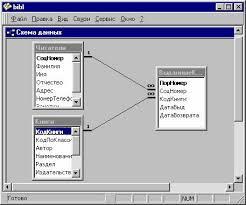 УГАТУ Информатика Создание базы данных в microsoft access для  схема базы данных