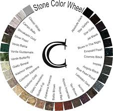 Granite Worktops How To Choose The Most Suitable Granite