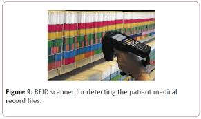 Chart Racks For Medical Records Using Rfid Technology For Managing Patient Medical File