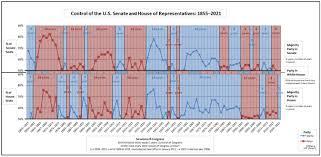 Us House Seating Chart United States Congress Wikipedia