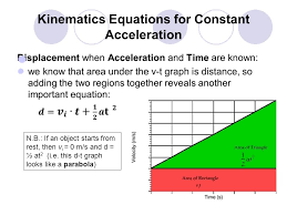 6 kinematics equations for constant