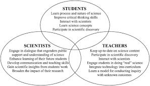 essay on the topics poverty jobs