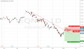 Eqnr Stock Price And Chart Nyse Eqnr Tradingview