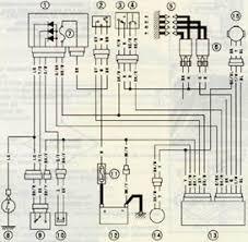 kawasaki gtr1000 wiring diagram schematics and wiring diagrams kawasaki motorcycle manuals diy repair clymer