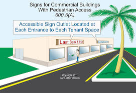 nec rules for electric signs and outline lighting each commercial building or occupancy accessible to pedestrians must have at least one sign outlet supplied by a branch circuit rated not less than 20a