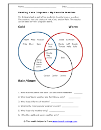 Math Venn Diagram Worksheet Antihrap Com