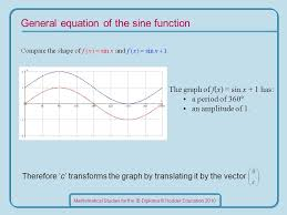 general equation of the sine function 5 mathematical