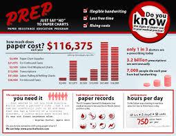 Medical Record Chart Supplies