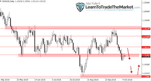 How To Analyse Forex Charts Weekly Forex Trade Ideas Chart Analysis By Nial Fuller