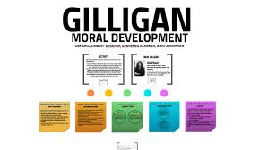 Carol Gilligan Moral Development Theory Chart Gilligans Theory Of Moral Development By Asha Simpson On Prezi