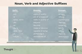 Suffix Meanings Chart 26 Common Suffixes In English With Examples