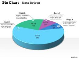 3d Pie Chart Template Data Analysis Excel 3d Pie Chart For Marketing Process