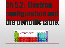 Ch 5.2: Electron configuration and the periodic table. - ppt video ...