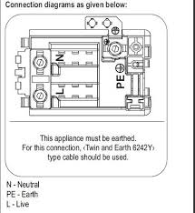 question about electric cooker installation avforums so i just buy say 5m of said above wire and connect to the 3 screws on above diagram like in a plug right